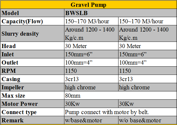 brightway gravel pump new model