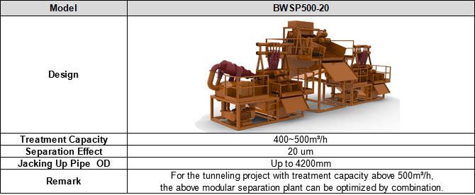 Slurry Treatment Plant Parameters for tunneling project
